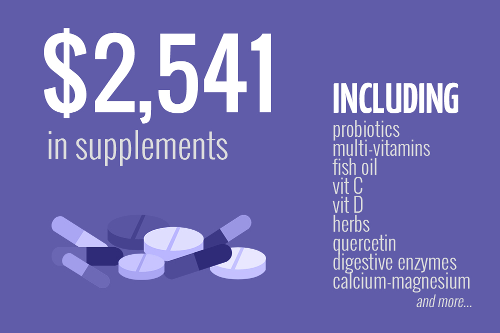 supplement costs 2013